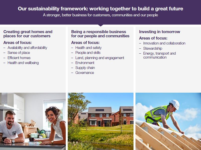 Sustainability Framework