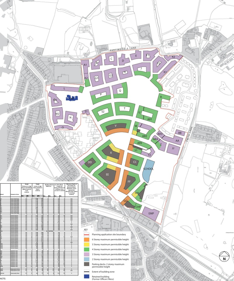 millbrook park parameter plan scale final